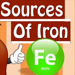 Some highlighting facts about Iron and Iron Deficiency