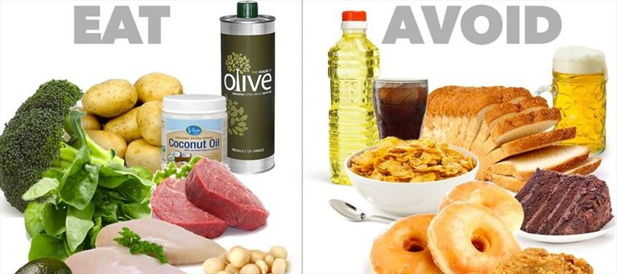 Foods to avoid for Appendicitis
