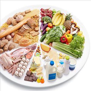 Do Kids eat balanced diet? No