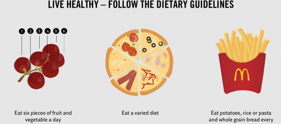 Simple dietary guidelines to keep you hale and healthy in Older age