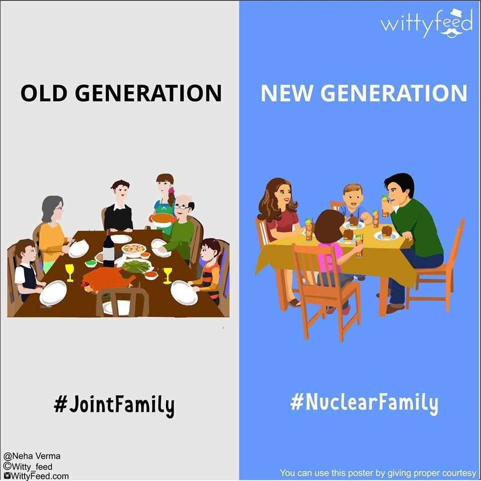 differences between generations essay Oxnotes gcse/igcse revision  gcse english literature  theme of age differences/divide : an inspector calls the five themes of an inspector calls discussed on oxnotes are responsibility, conflict, social class and age divide between generations.