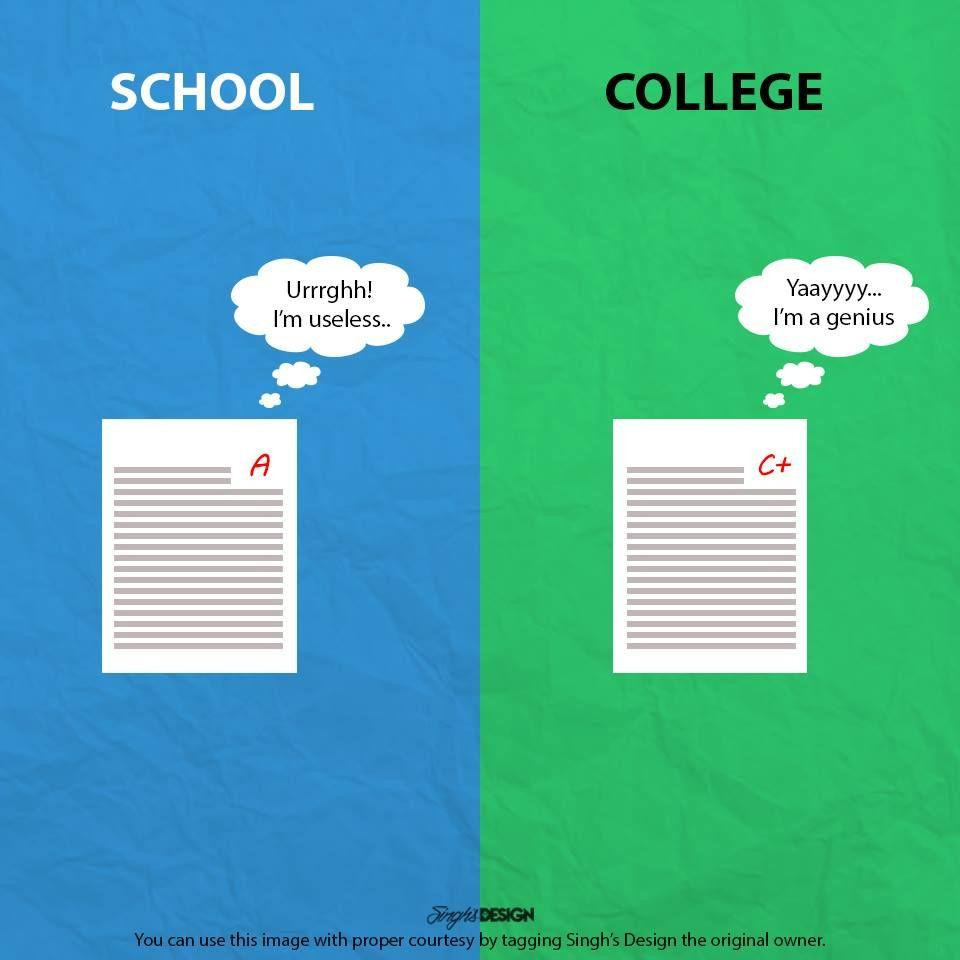 school life is better than college life essay Top 147 successful college essays get into the college of your dreams we hope these essays inspire you as you write your own personal statement just remember to.