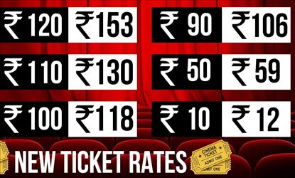 Movie ticket rate increase affects Kollywood industry