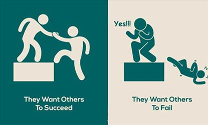 The Difference Between Successful & Unsuccessful People