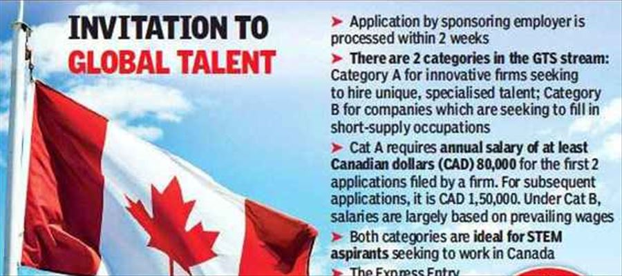Canada sets to make GTS open for Indians