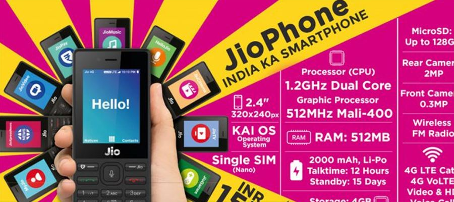 Do you know about Mandatory Recharges & Penalties in Jio Phone?