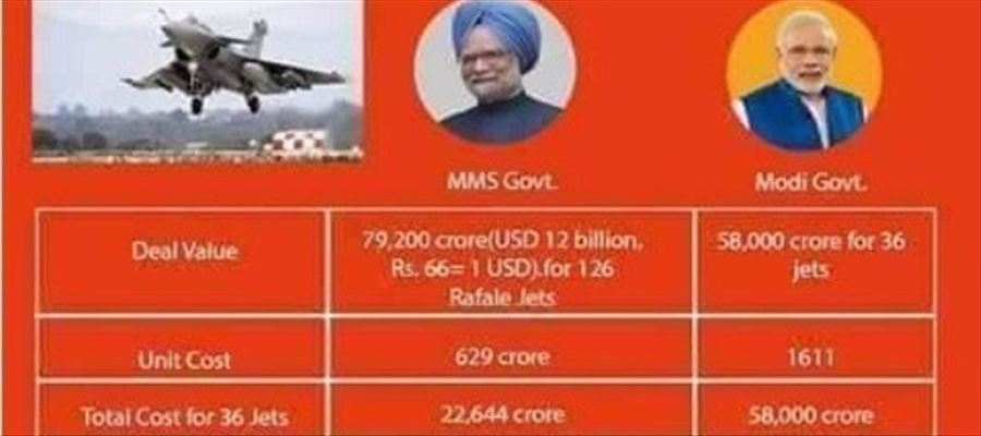 BJP's Rafale deal explanation, and Congress turn!