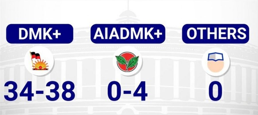 Tamilnadu exit polls suggested AIADMK would get 10-12 seats in 38 constituencies